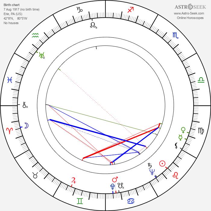 Kay Williams - Astrology Natal Birth Chart