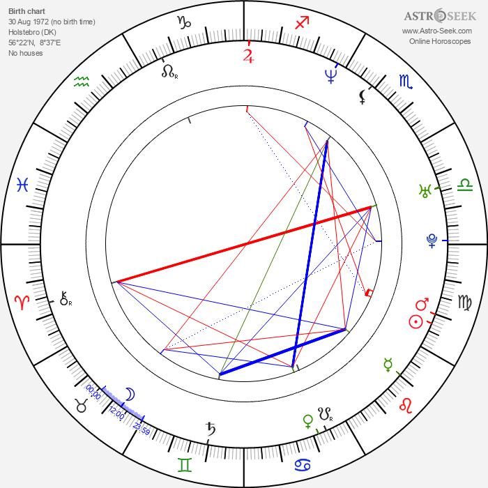 Kaya Brüel - Astrology Natal Birth Chart