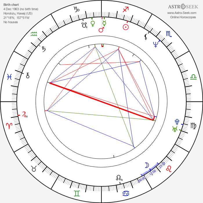 Kayla Blake - Astrology Natal Birth Chart
