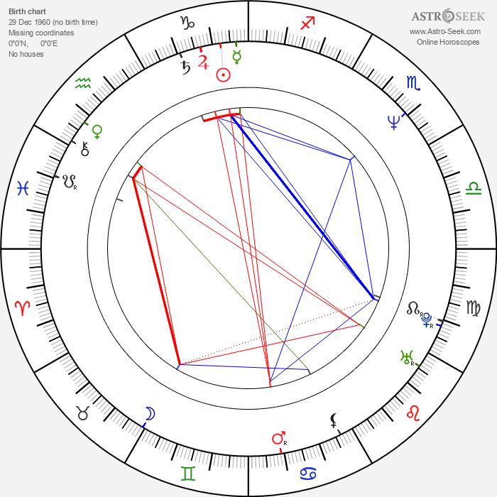 Kayoko Kishimoto - Astrology Natal Birth Chart