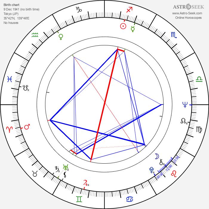 Kayoko Shiraishi - Astrology Natal Birth Chart