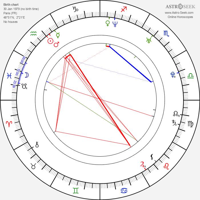 Kazu Patrick Tang - Astrology Natal Birth Chart