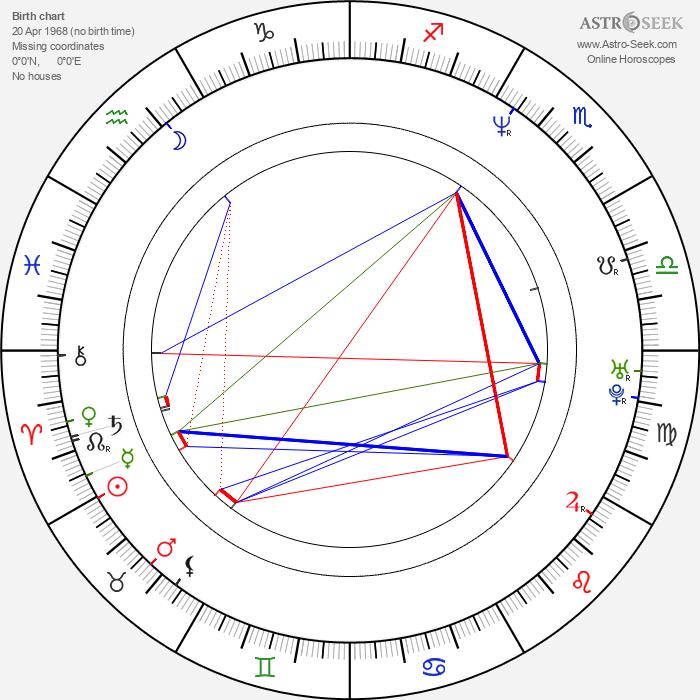 Kazuaki Kiriya - Astrology Natal Birth Chart
