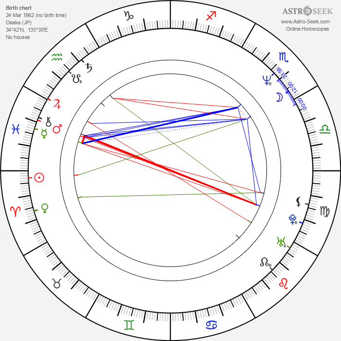 Kazuki Akane - Astrology Natal Birth Chart