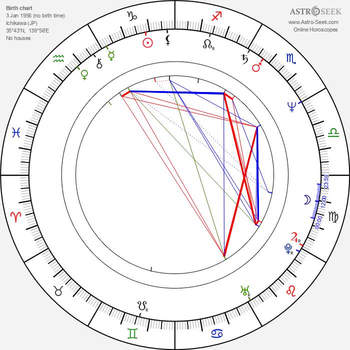 Kazuki Kosakai - Astrology Natal Birth Chart