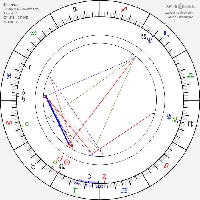 Kazukiyo Nishikiori - Astrology Natal Birth Chart