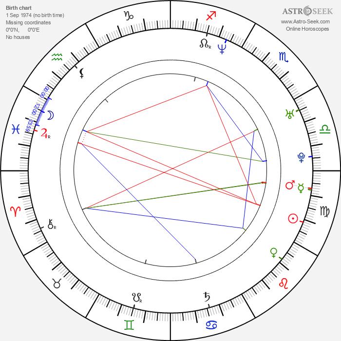 Kazuyoshi Kumakiri - Astrology Natal Birth Chart