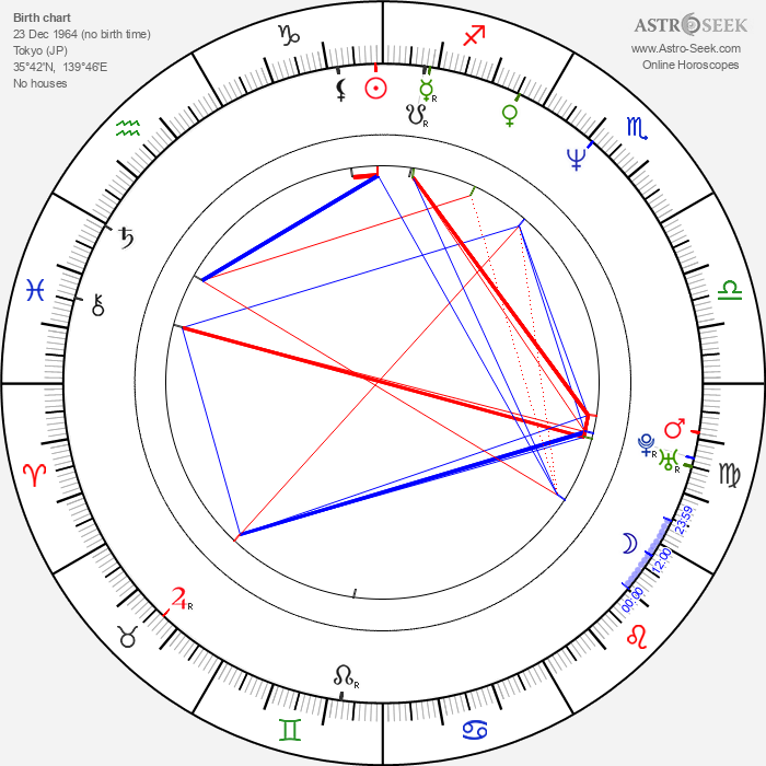 Kazuyoshi Ozawa - Astrology Natal Birth Chart
