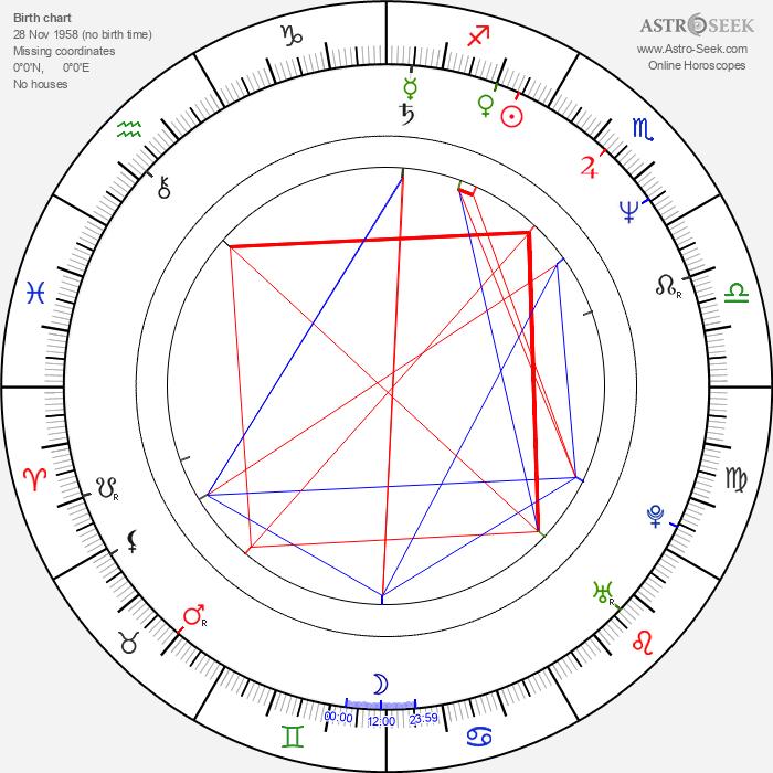Kechun Li - Astrology Natal Birth Chart