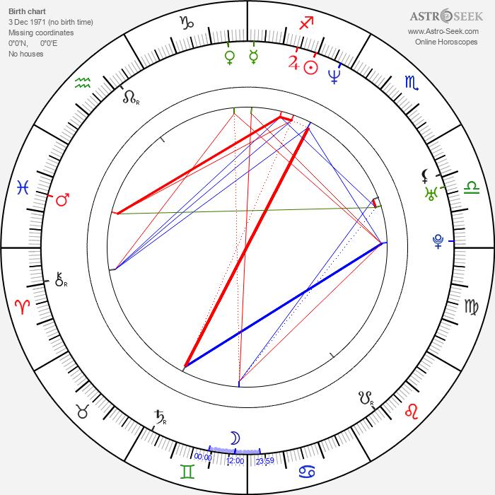 Keegan Connor Tracy - Astrology Natal Birth Chart