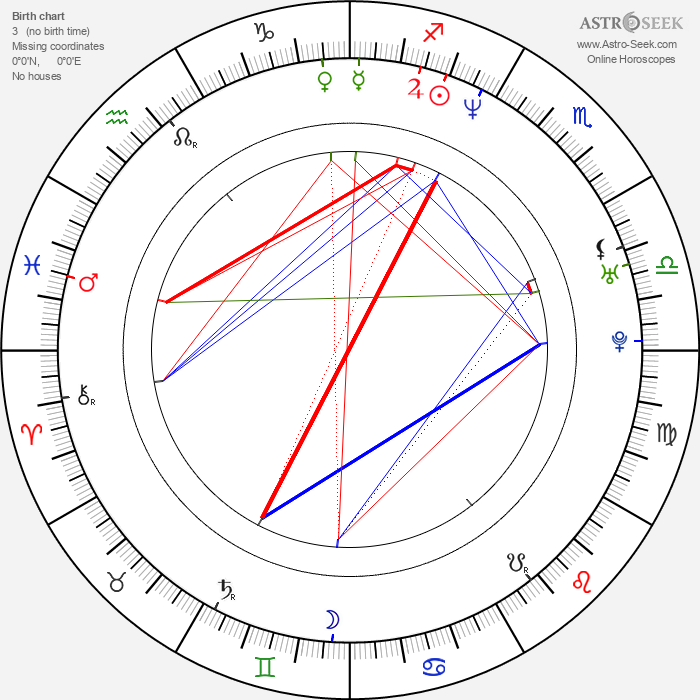 Keegan Connor Tracy - Astrology Natal Birth Chart