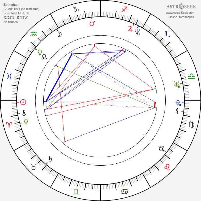 Keegan-Michael Key - Astrology Natal Birth Chart