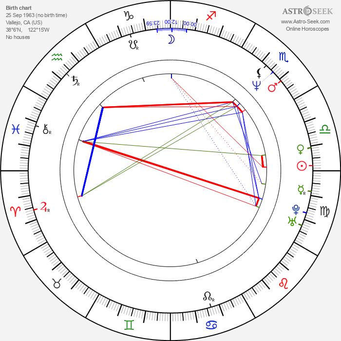 Keely Shaye Smith - Astrology Natal Birth Chart