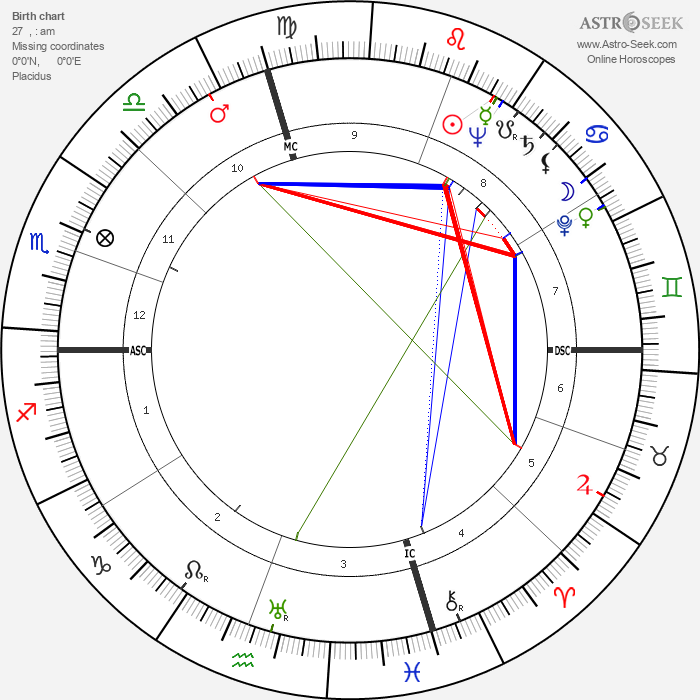 Keenan Wynn - Astrology Natal Birth Chart