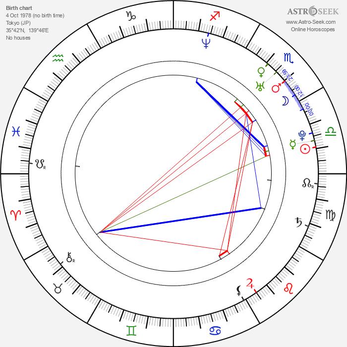 Kei Horie - Astrology Natal Birth Chart