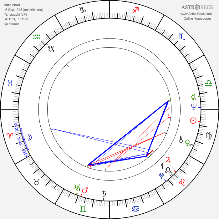 Kei'ichi Noda - Astrology Natal Birth Chart