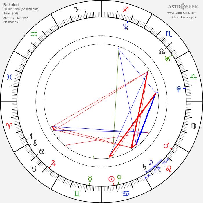 Kei Kobayashi - Astrology Natal Birth Chart