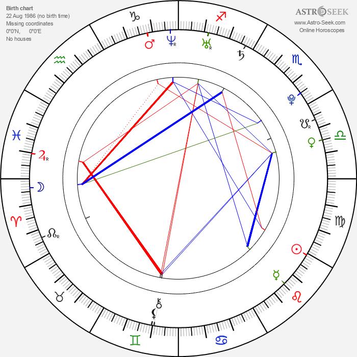 Keiko Kitagawa - Astrology Natal Birth Chart