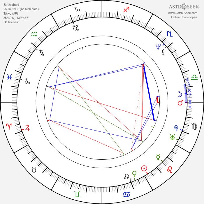 Keiko Matsui - Astrology Natal Birth Chart