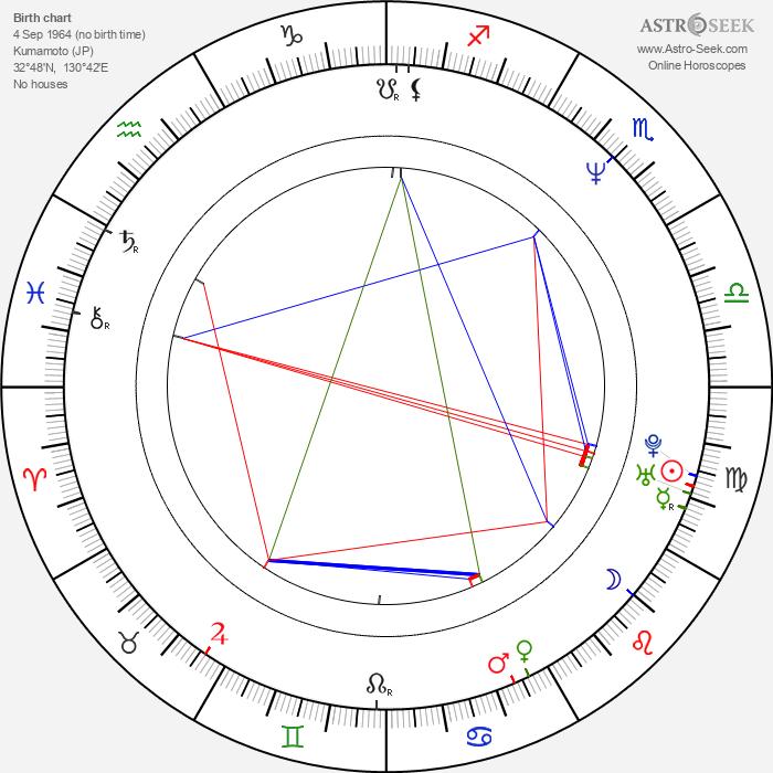 Keiko Oginome - Astrology Natal Birth Chart