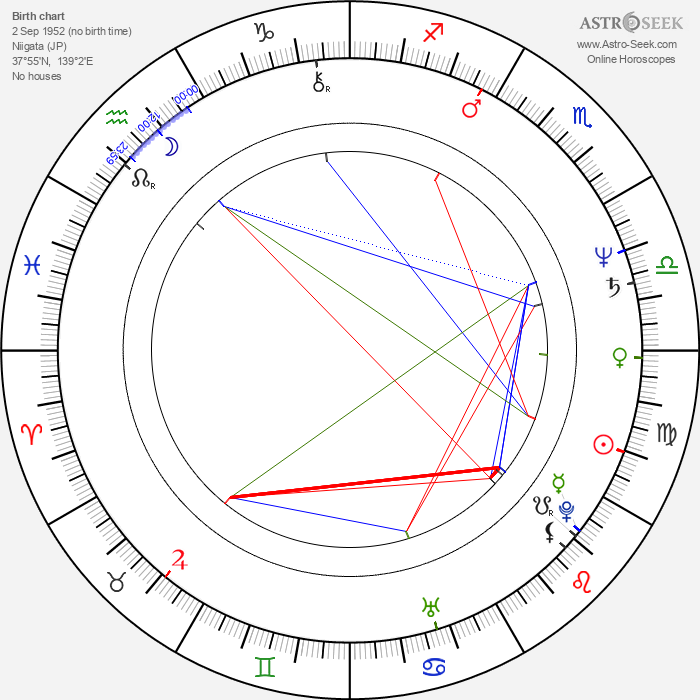 Keiko Yokozawa - Astrology Natal Birth Chart