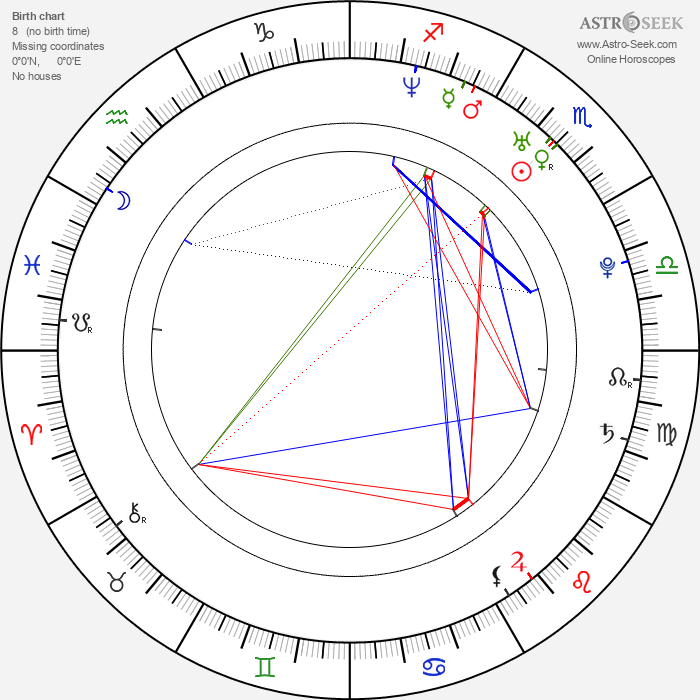 Keir O'Donnell - Astrology Natal Birth Chart