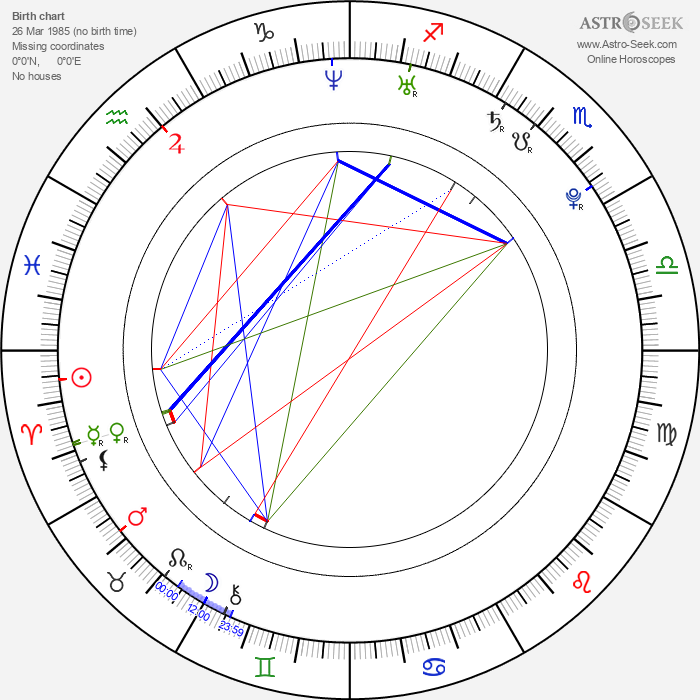 Keira Knightley - Astrology Natal Birth Chart