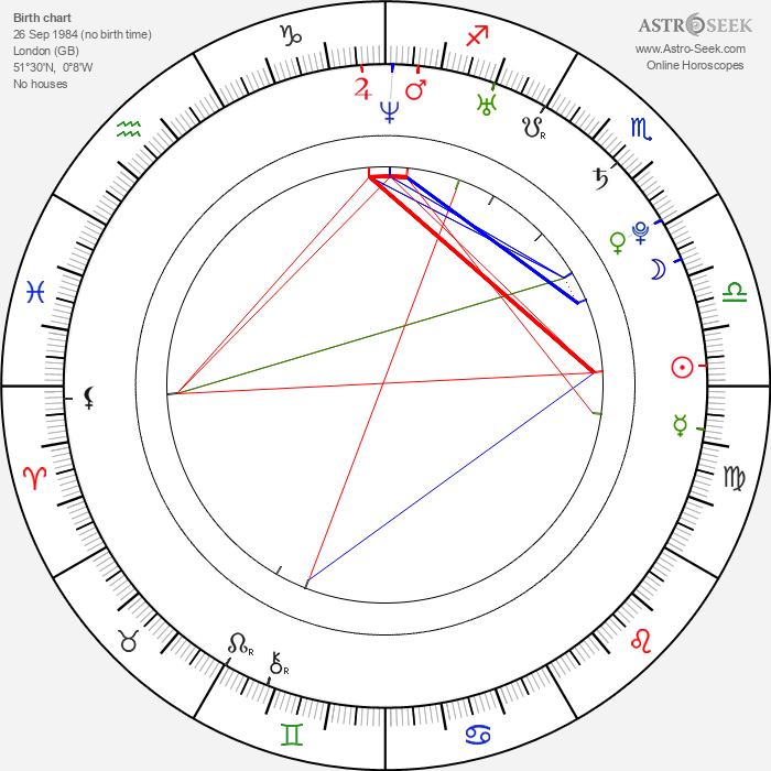 Keisha Buchanan - Astrology Natal Birth Chart