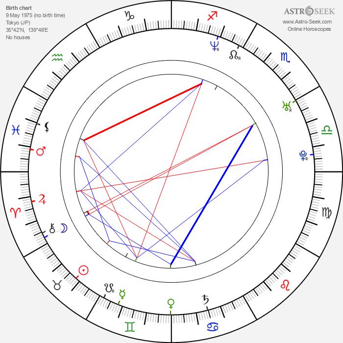 Keishi Nagatsuka - Astrology Natal Birth Chart