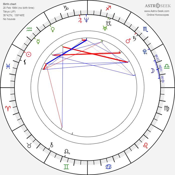 Keisuke Koide - Astrology Natal Birth Chart