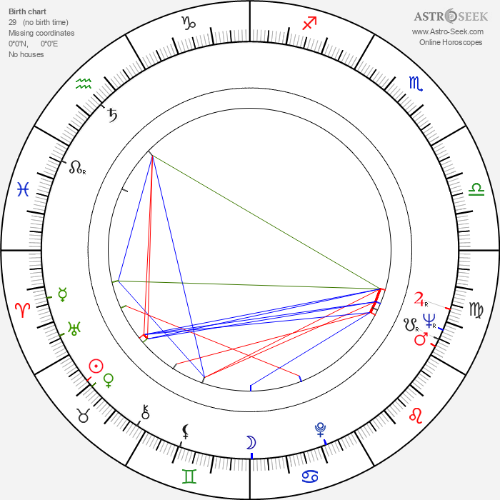 Keith Baxter - Astrology Natal Birth Chart