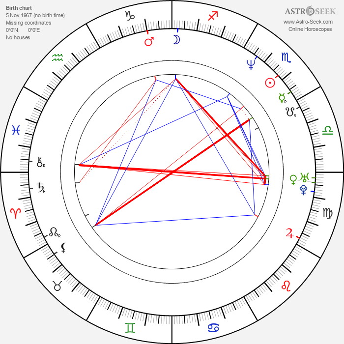 Keith Coulouris - Astrology Natal Birth Chart