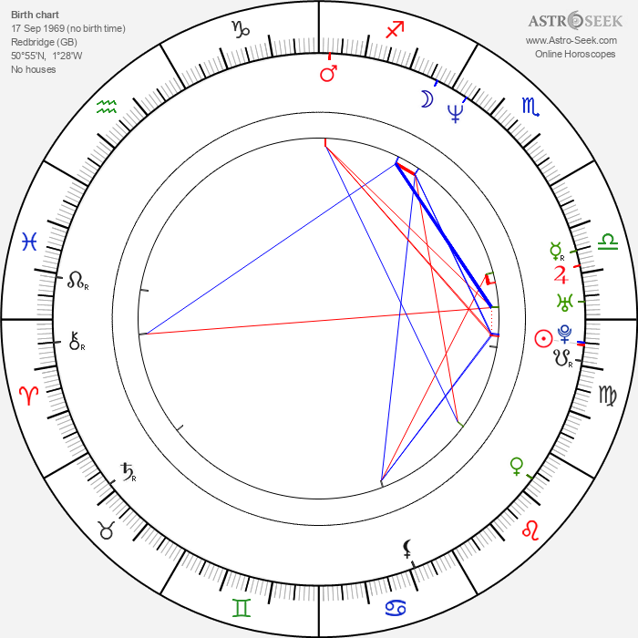 Keith Flint - Astrology Natal Birth Chart