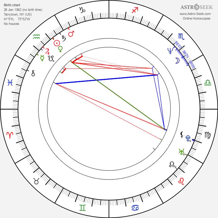 Keith Hamilton Cobb - Astrology Natal Birth Chart