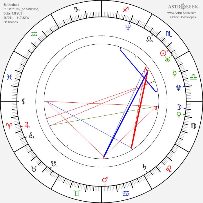 Keith Jardine - Astrology Natal Birth Chart