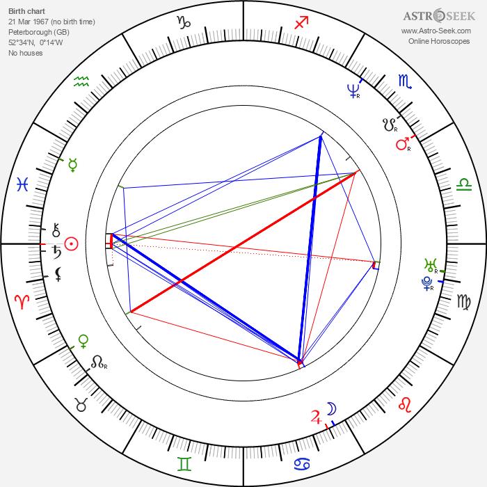 Maxim Palmer - Astrology Natal Birth Chart