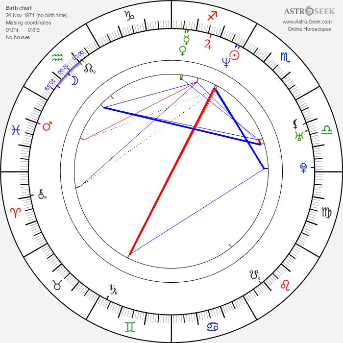 Keith Odett - Astrology Natal Birth Chart