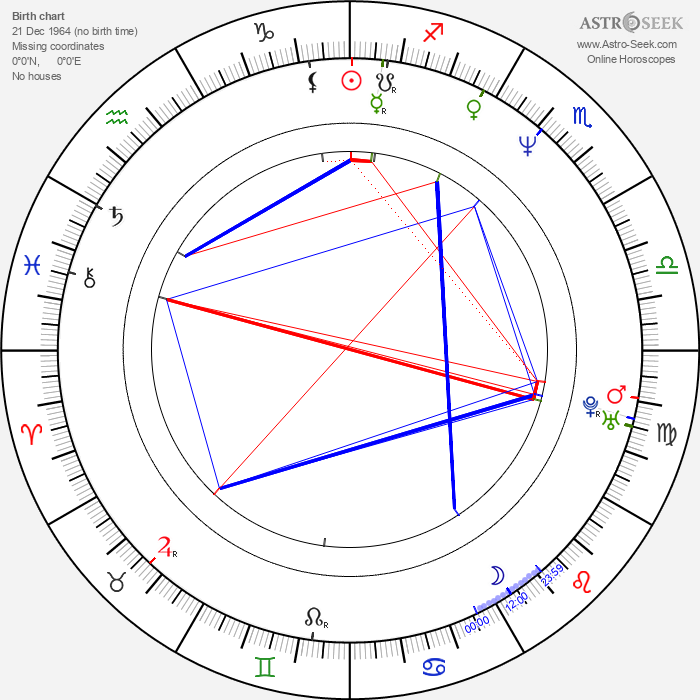 Keith Taylor - Astrology Natal Birth Chart