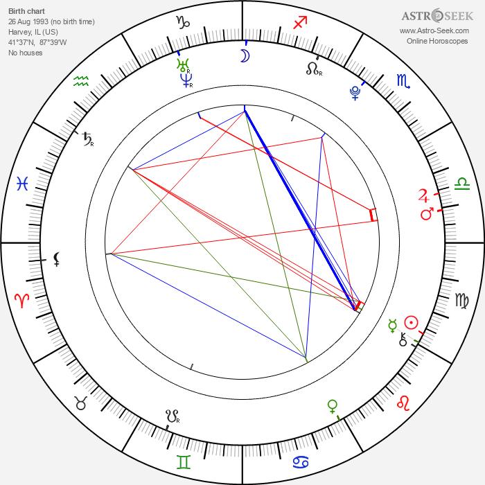 Keke Palmer - Astrology Natal Birth Chart