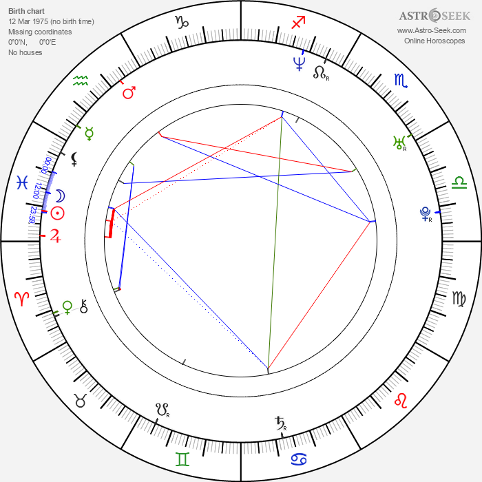 Kelle Bryan - Astrology Natal Birth Chart