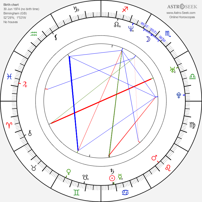Kelli Ali - Astrology Natal Birth Chart