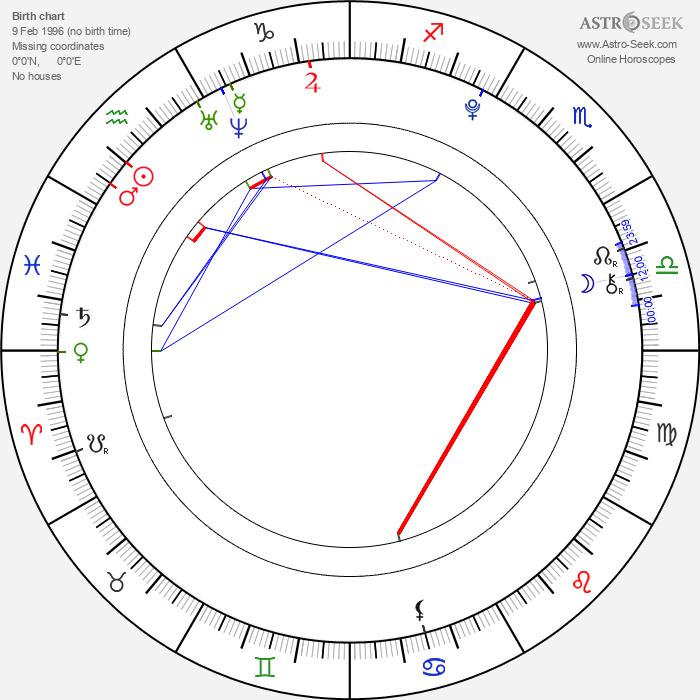 Kelli Berglund - Astrology Natal Birth Chart