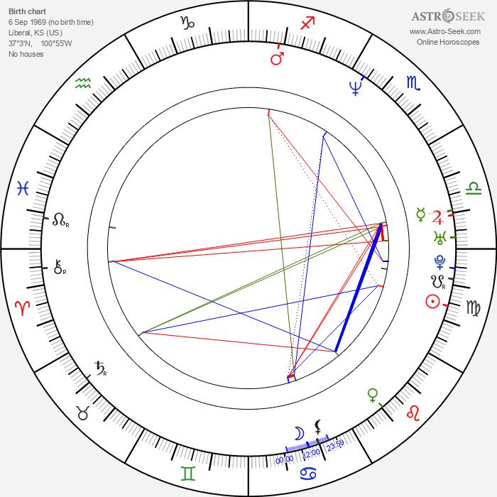 Kelli McCarty - Astrology Natal Birth Chart