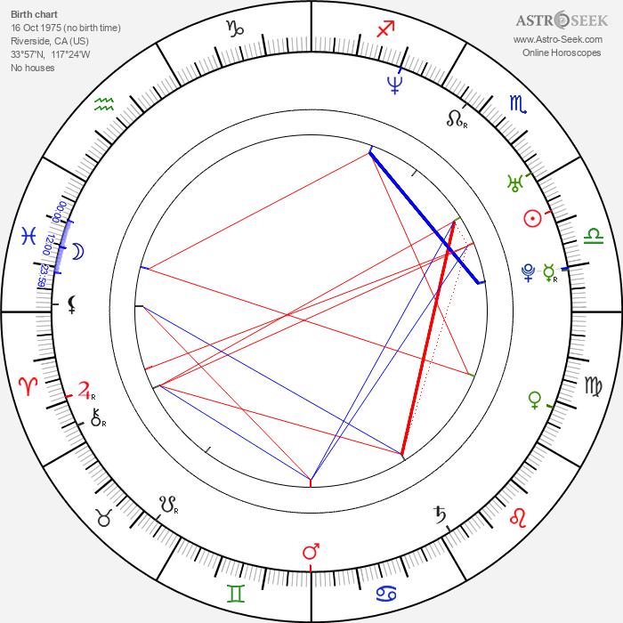 Kellie Martin - Astrology Natal Birth Chart