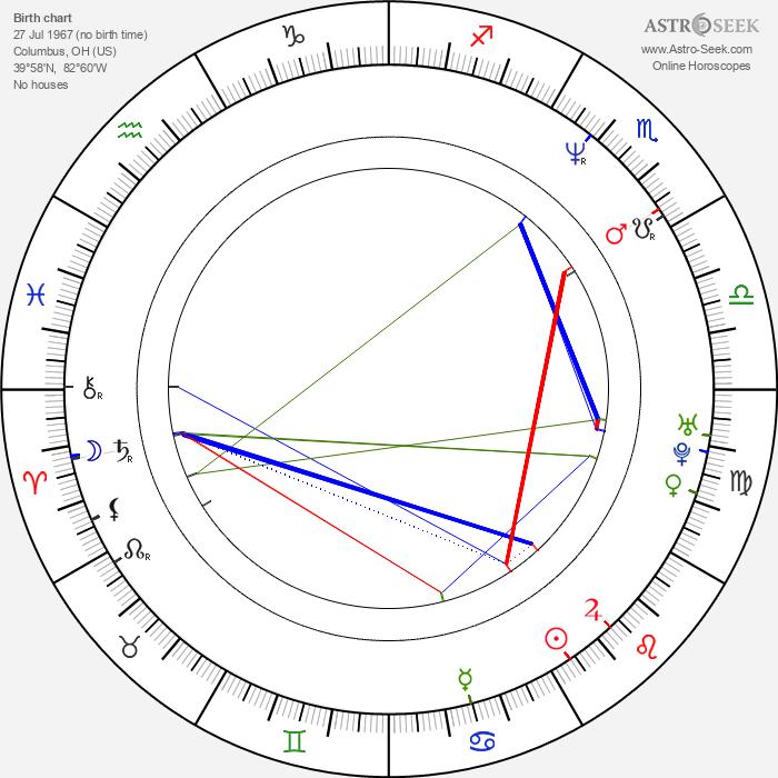 Kellie Waymire - Astrology Natal Birth Chart
