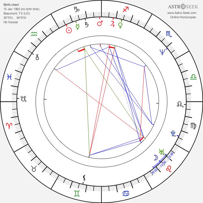 Kelly Asbury - Astrology Natal Birth Chart