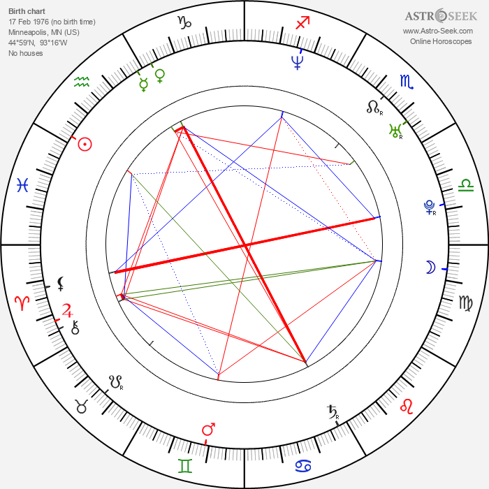 Kelly Carlson - Astrology Natal Birth Chart