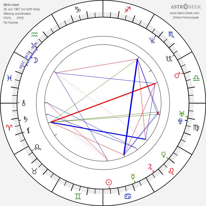 Kelly Deadmon - Astrology Natal Birth Chart