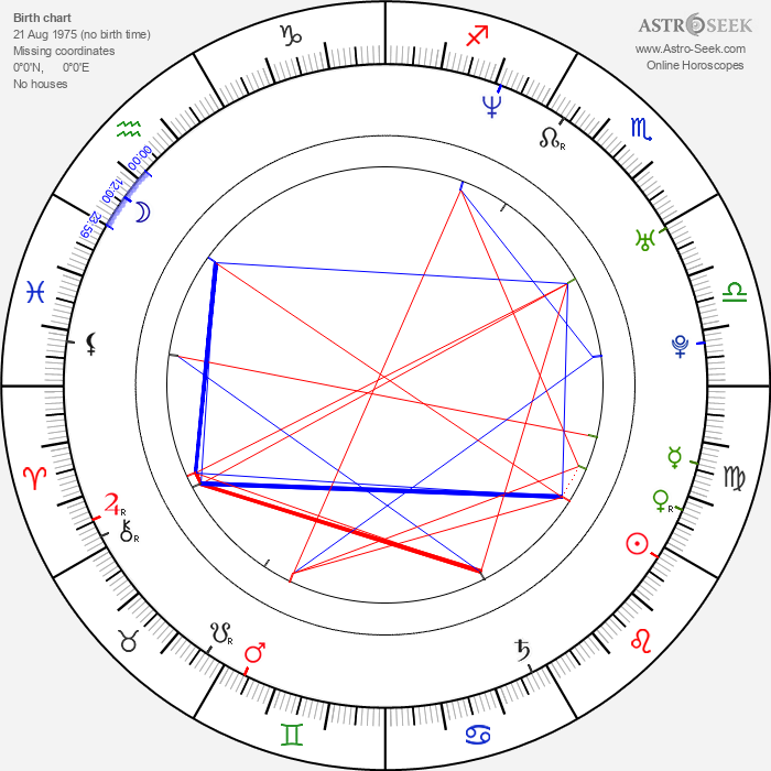 Kelly Fire - Astrology Natal Birth Chart