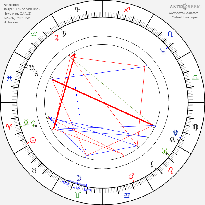 Kelly Hansen - Astrology Natal Birth Chart